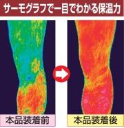 ひざ関節サポーターの優れた保温効果