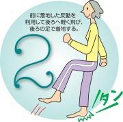 骨粗しょう症予防体操2